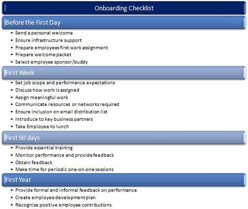 Onboarding-Checklist