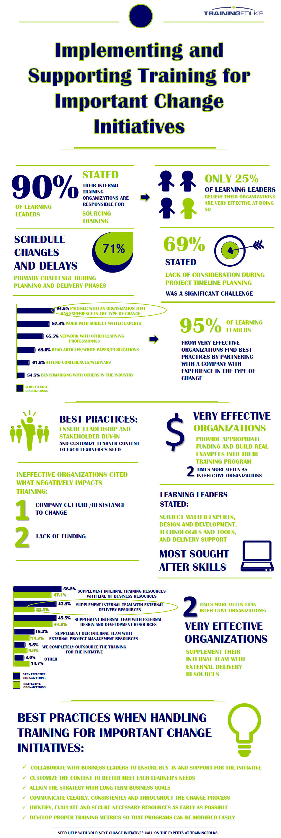 TrainingFolks_Infographic_2