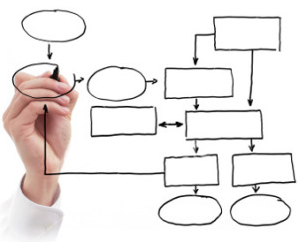 Instructional Design Image
