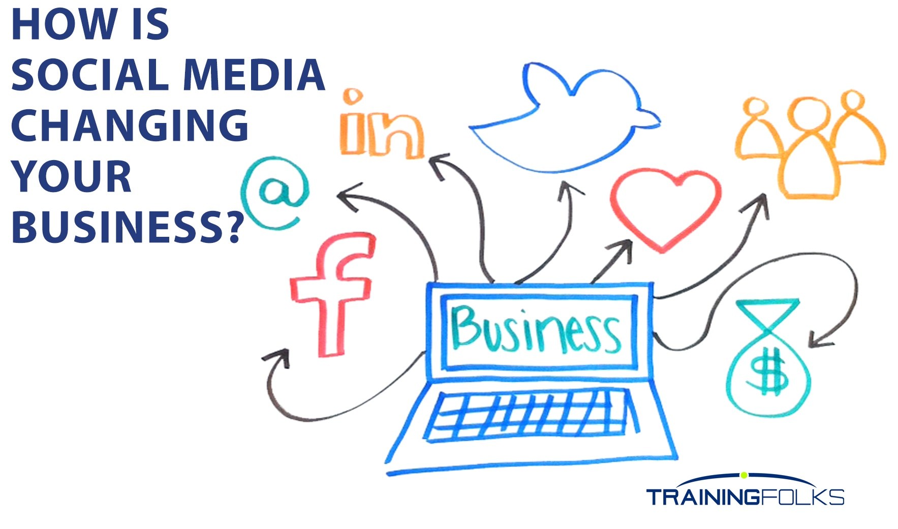 SocialMediaTraining