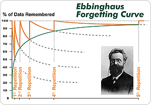 forgetting_curve_en