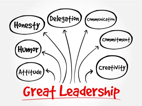 Training Folks Leadership Development