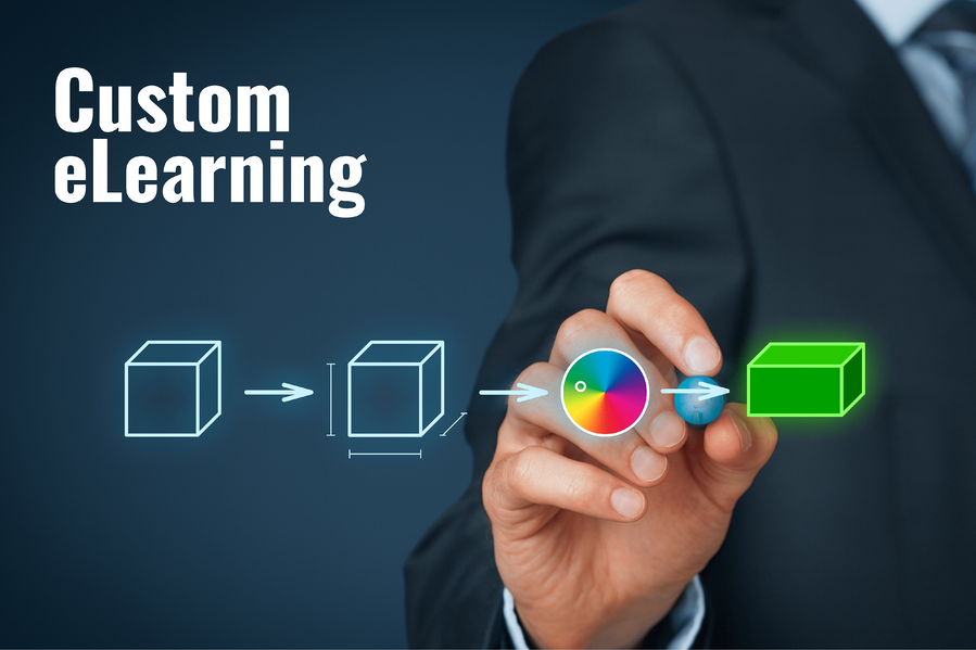 Custom elearning development