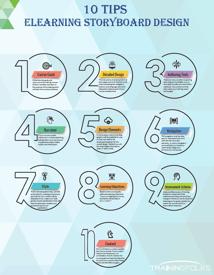 Top eLearning Development Companies