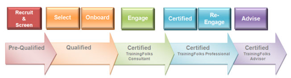 TrainingFolks_Certification_Process.jpg