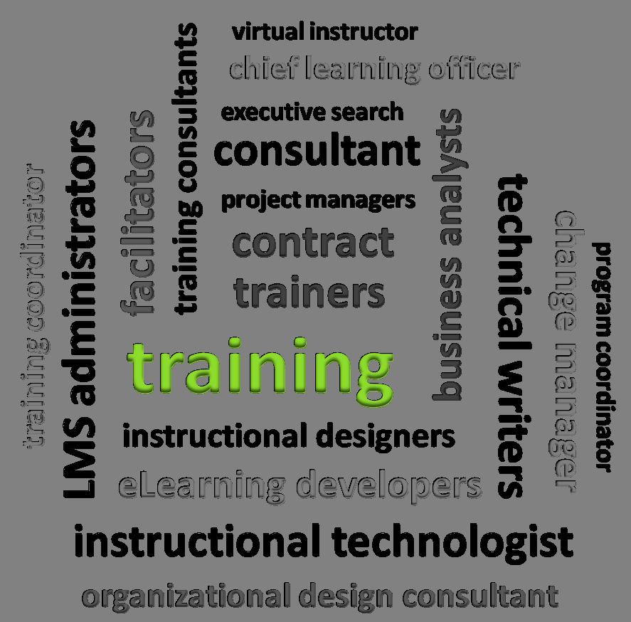 Best-fit Talent - Training Consultants - TrainingFolks