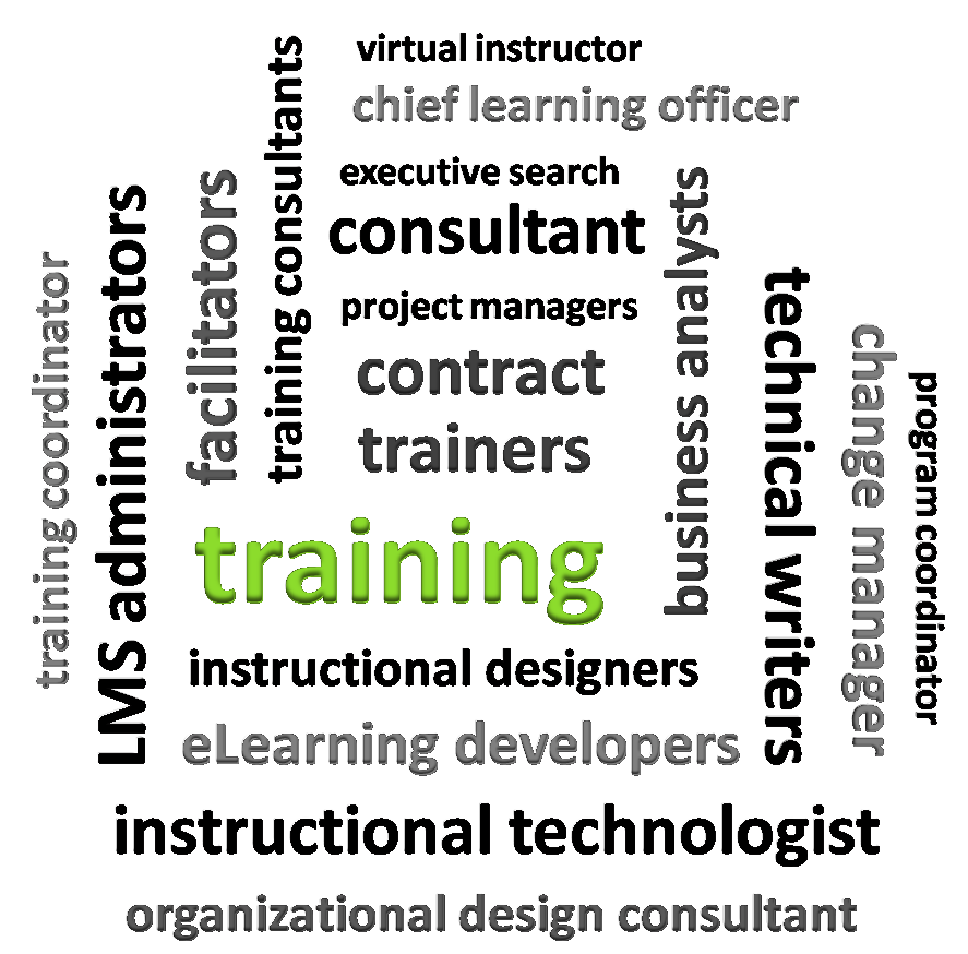Best-fit Talent - Training Consultants - TrainingFolks