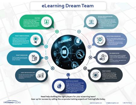 eLearning-dream-team-1