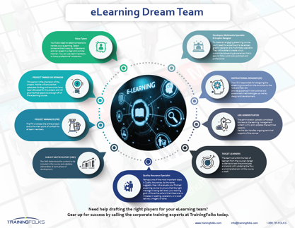 eLearning-dream-team-3