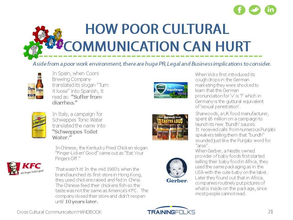 BlogImage2_PoorCulturalCommunication.jpg