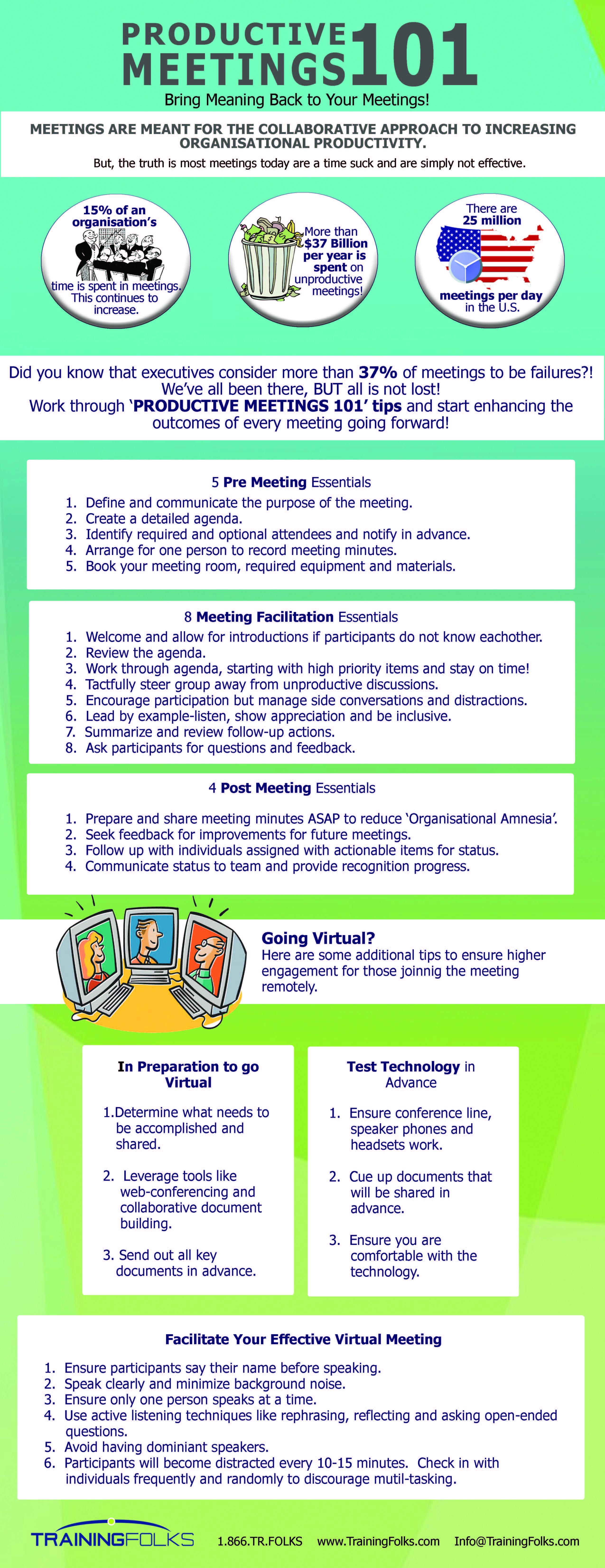 Effective-meetings-training-productive-meetings-101