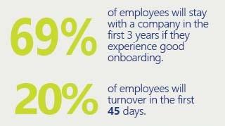 EmployeeOnboardingConsultants