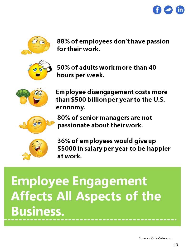 Employee Engagement TrainingFolks