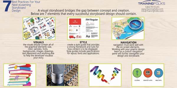 eLearning Storyboard Design